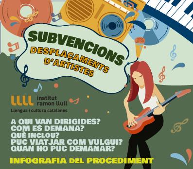 Subvencions - Mobilitat artistes - Institut Ramon Llull